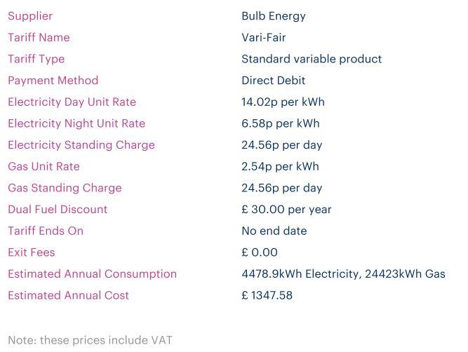 Bulb energy single tariff review.